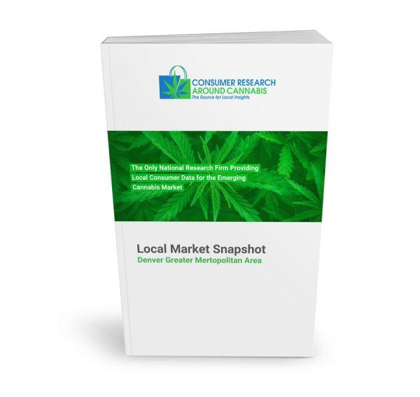 Consumer Research Around Cannabis