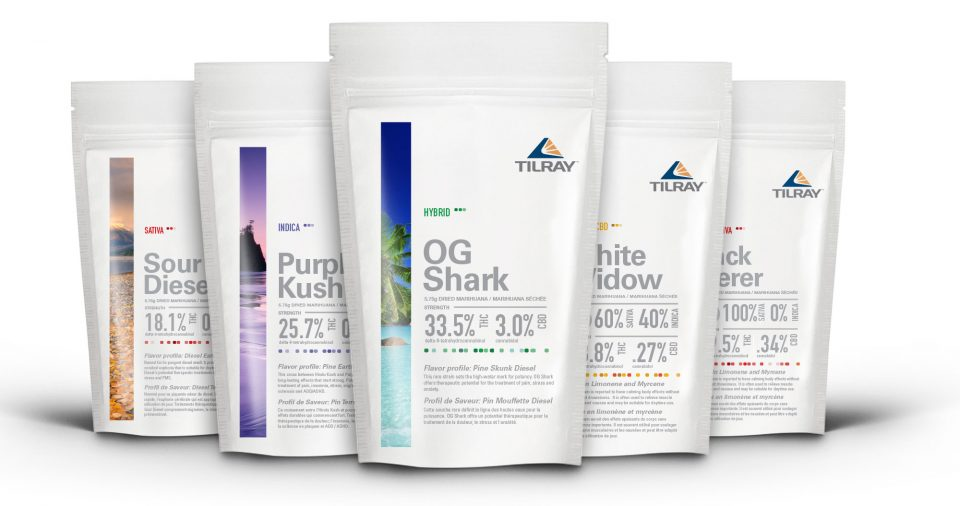 photo of Tilray's Stock Falls As Revenue Grows, But So Do Losses image