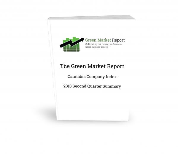 Cannabis Company Index